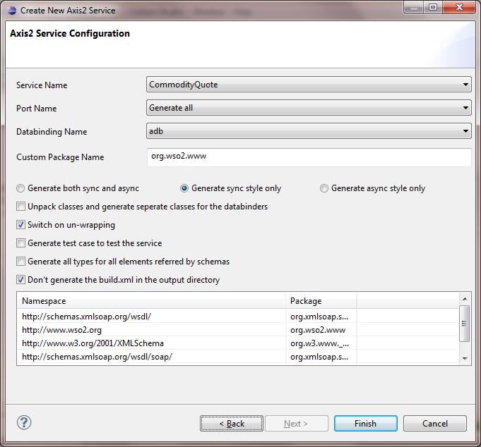 wso2 - Revision 219629: /trunk/tools/ide/eclipse/docs/src